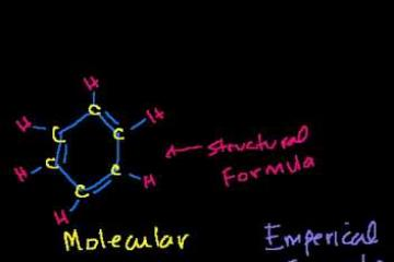 Lecture: Molecular and Emperical Formulas