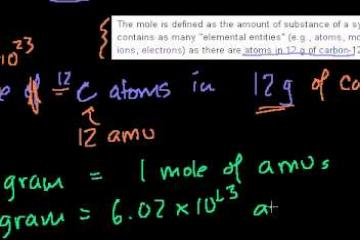 Lecture: The Mole and Avogadro's Number