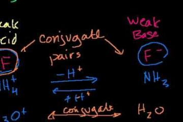 Lecture: Conjugate Acids and Bases